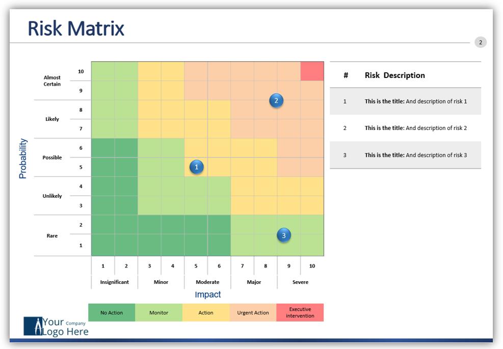 Risk Matrix. Risk Heatmap Picture